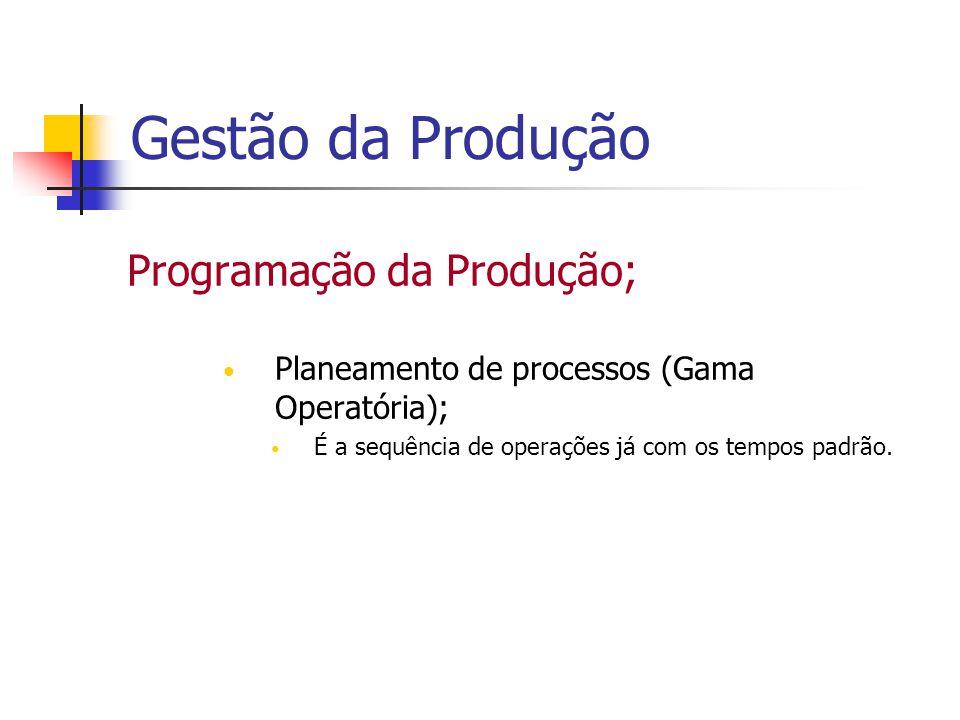 Gestão da Produção Programação da Produção; Planeamento de processos (Gama Operatória); É a sequência de operações já com os tempos padrão.