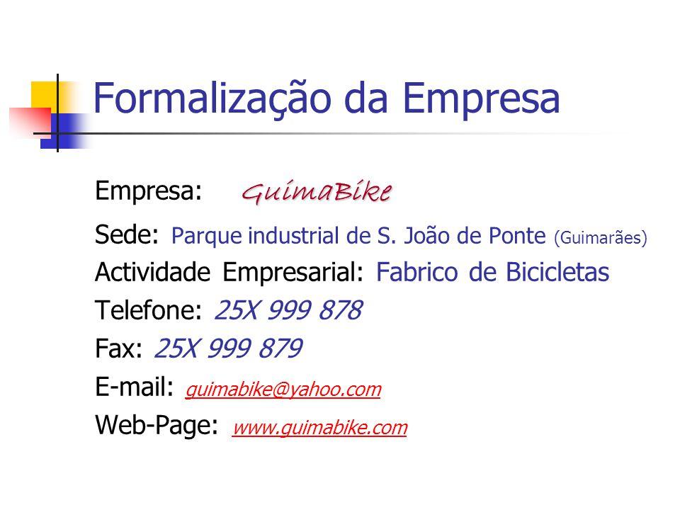 Formalização da Empresa GuimaBike Empresa: GuimaBike Sede: Parque industrial de S. João de Ponte (Guimarães) Actividade Empresarial: Fabrico de Bicicl