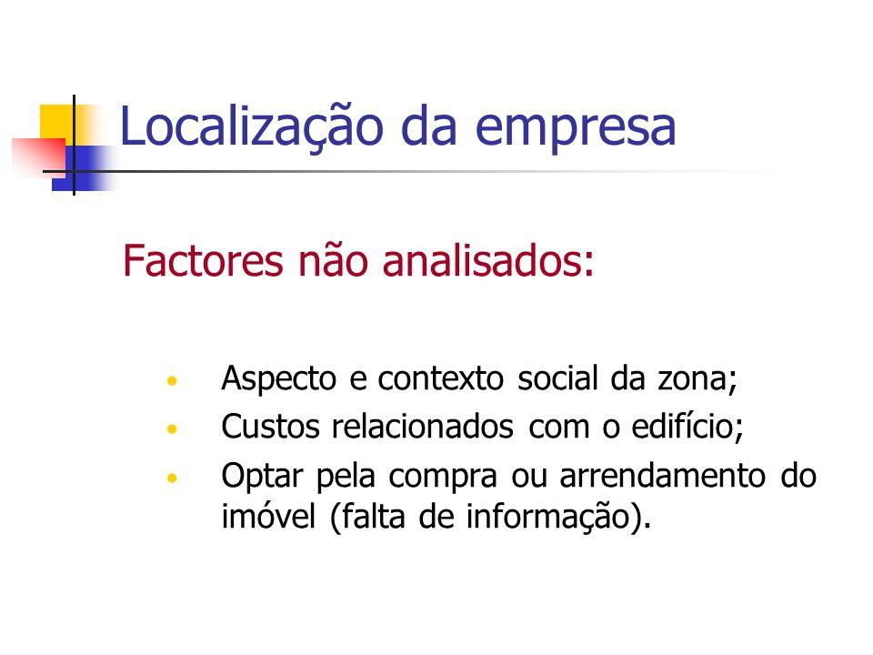Localização da empresa Factores não analisados: Aspecto e contexto social da zona; Custos relacionados com o edifício; Optar pela compra ou arrendamen