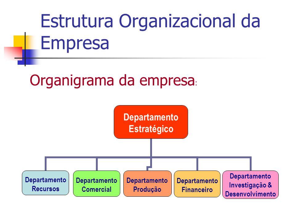 Estrutura Organizacional da Empresa Departamento Estratégico: Daqui saem as principais directrizes da empresa, do tipo: o que fabricar, que mercados e objectivos a atingir… Tratam de todos os aspectos administrativos.