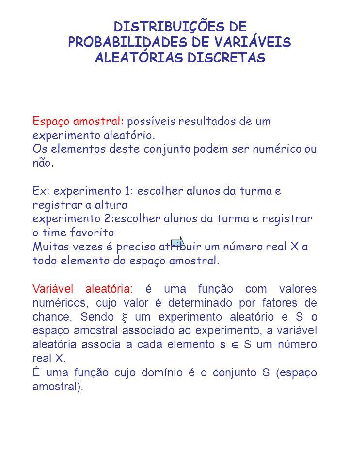 DISTRIBUIÇÕES DE PROBABILIDADES DE VARIÁVEIS ALEATÓRIAS DISCRETAS Espaço amostral: possíveis resultados de um experimento aleatório. Os elementos dest