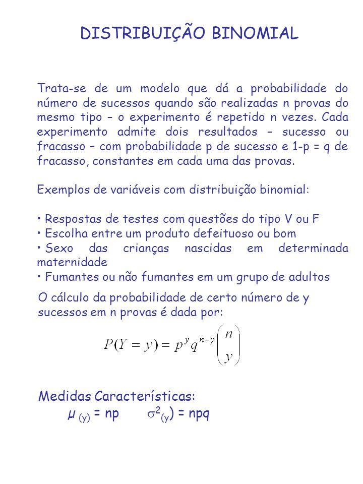 DISTRIBUIÇÃO BINOMIAL Trata-se de um modelo que dá a probabilidade do número de sucessos quando são realizadas n provas do mesmo tipo – o experimento
