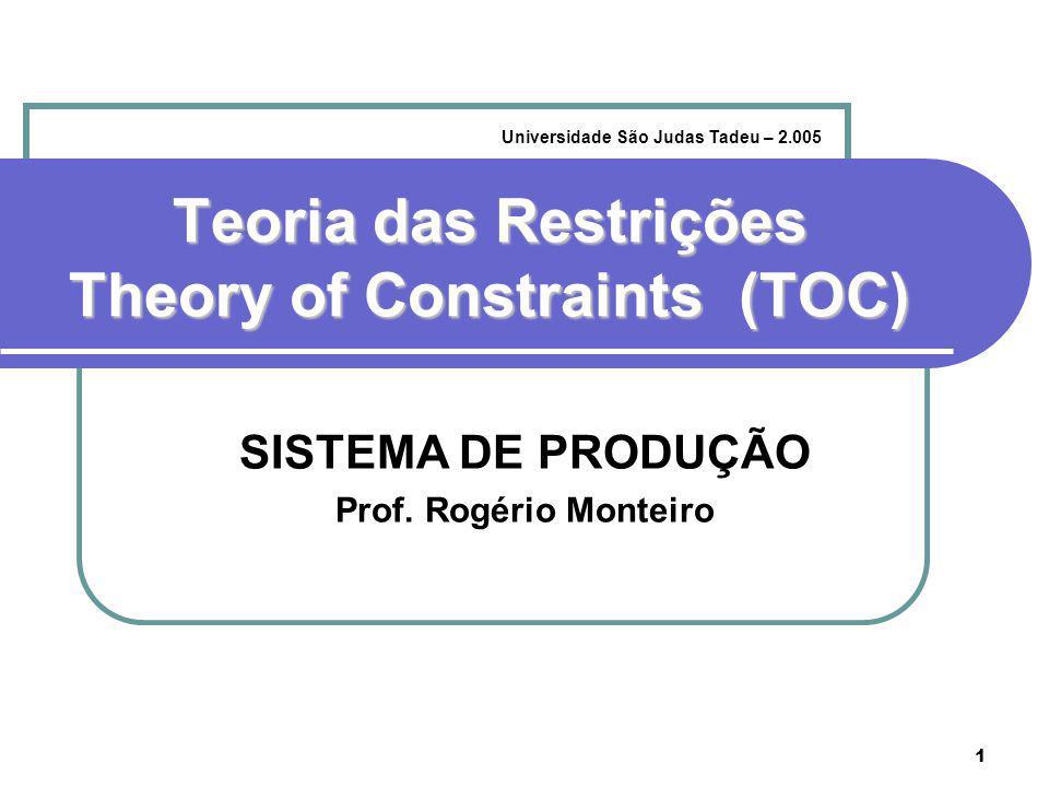 1 SISTEMA DE PRODUÇÃO Prof. Rogério Monteiro Teoria das Restrições Theory of Constraints (TOC) Universidade São Judas Tadeu – 2.005
