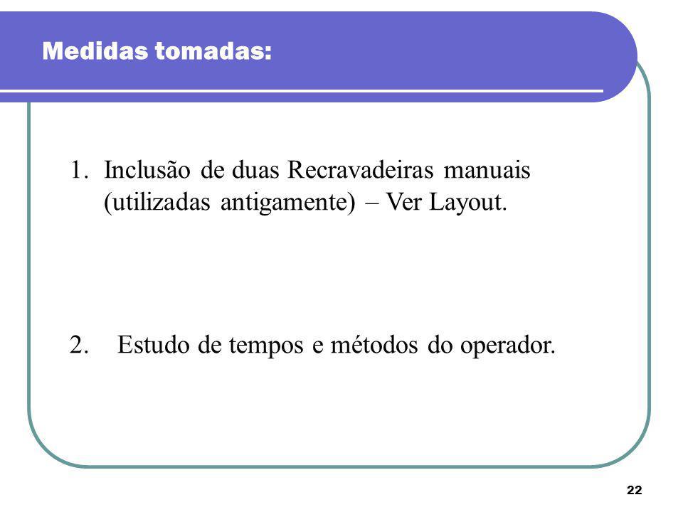 22 1.Inclusão de duas Recravadeiras manuais (utilizadas antigamente) – Ver Layout. 2. Estudo de tempos e métodos do operador. Medidas tomadas: