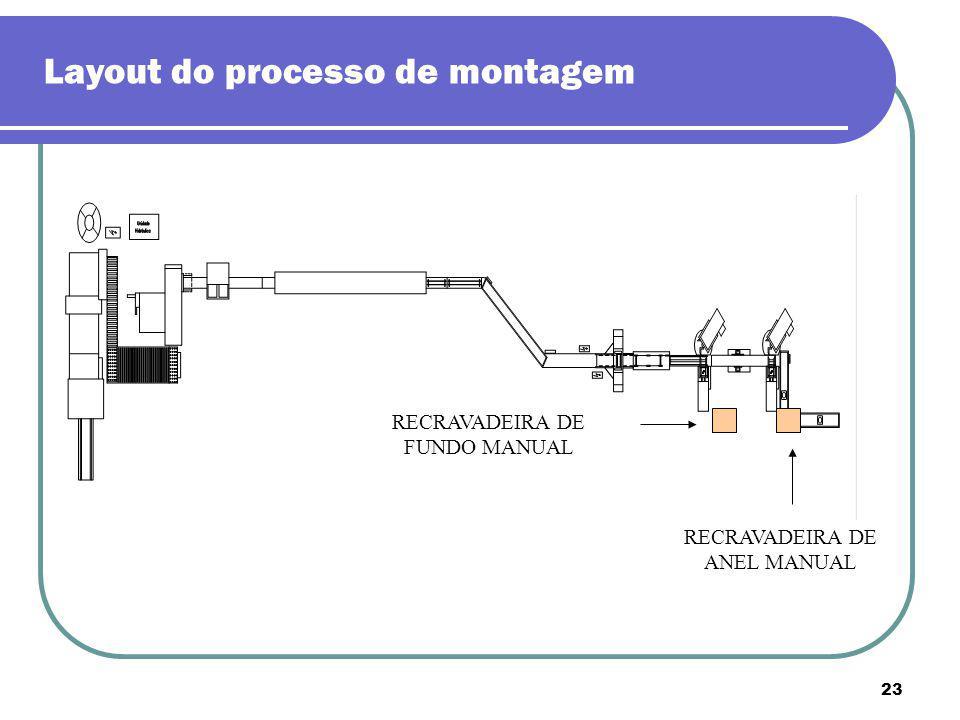 23 Recradeira de fundo Recradeira de Anel RECRAVADEIRA DE FUNDO MANUAL RECRAVADEIRA DE ANEL MANUAL Layout do processo de montagem