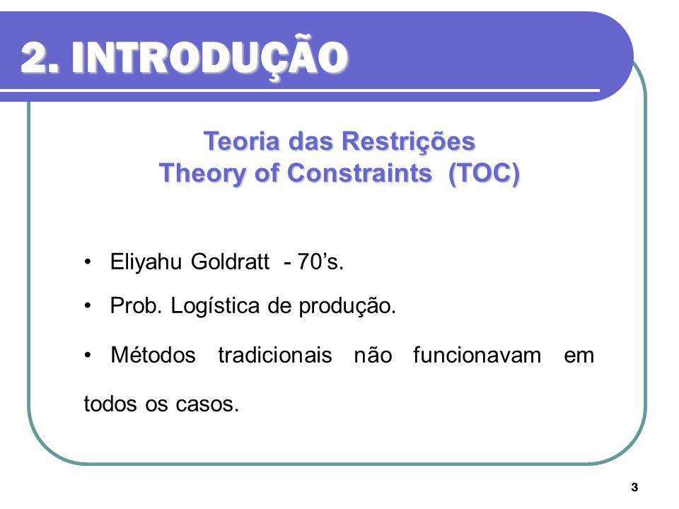 3 2. INTRODUÇÃO Teoria das Restrições Theory of Constraints (TOC) Eliyahu Goldratt - 70s. Prob. Logística de produção. Métodos tradicionais não funcio
