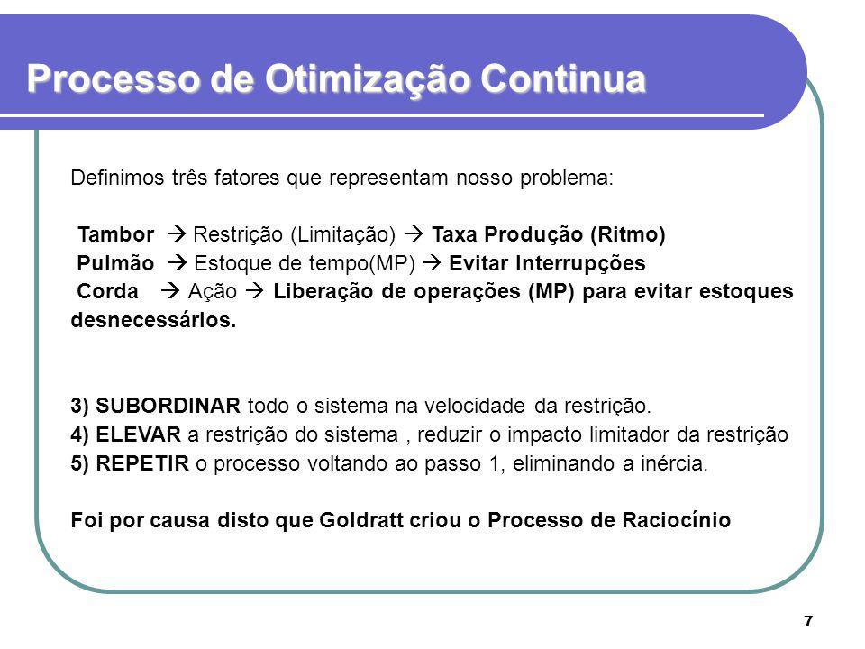7 Processo de Otimização Continua Definimos três fatores que representam nosso problema: Tambor Restrição (Limitação) Taxa Produção (Ritmo) Pulmão Est