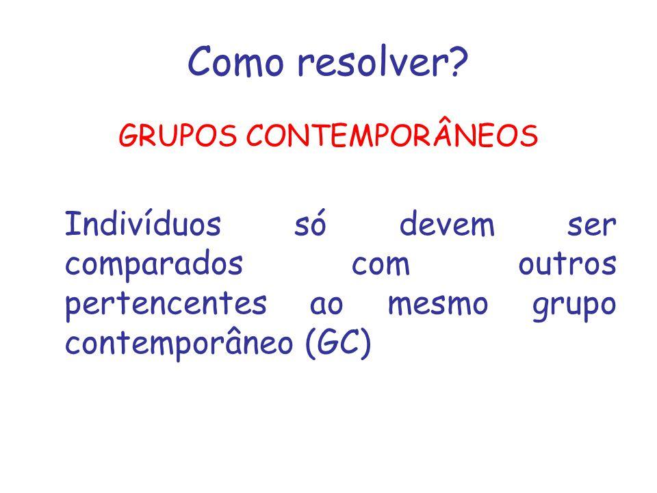 Como resolver? GRUPOS CONTEMPORÂNEOS Indivíduos só devem ser comparados com outros pertencentes ao mesmo grupo contemporâneo (GC)