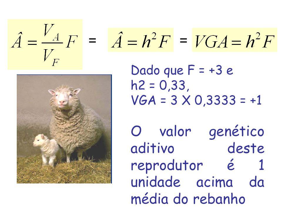 == Dado que F = +3 e h2 = 0,33, VGA = 3 X 0,3333 = +1 O valor genético aditivo deste reprodutor é 1 unidade acima da média do rebanho