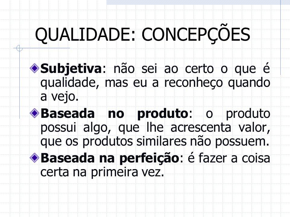 QUALIDADE: CONCEPÇÕES Baseada no valor: o produto possui a maior relação custo-benefício.