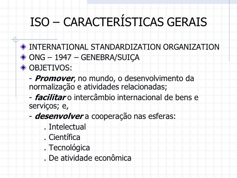 ISO – CARACTERÍSTICAS GERAIS INTERNATIONAL STANDARDIZATION ORGANIZATION ONG – 1947 – GENEBRA/SUIÇA OBJETIVOS: - Promover, no mundo, o desenvolvimento