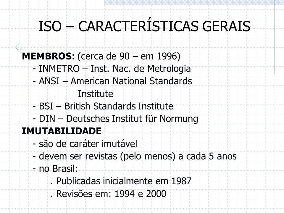ISO – CARACTERÍSTICAS GERAIS MEMBROS: (cerca de 90 – em 1996) - INMETRO – Inst. Nac. de Metrologia - ANSI – American National Standards Institute - BS