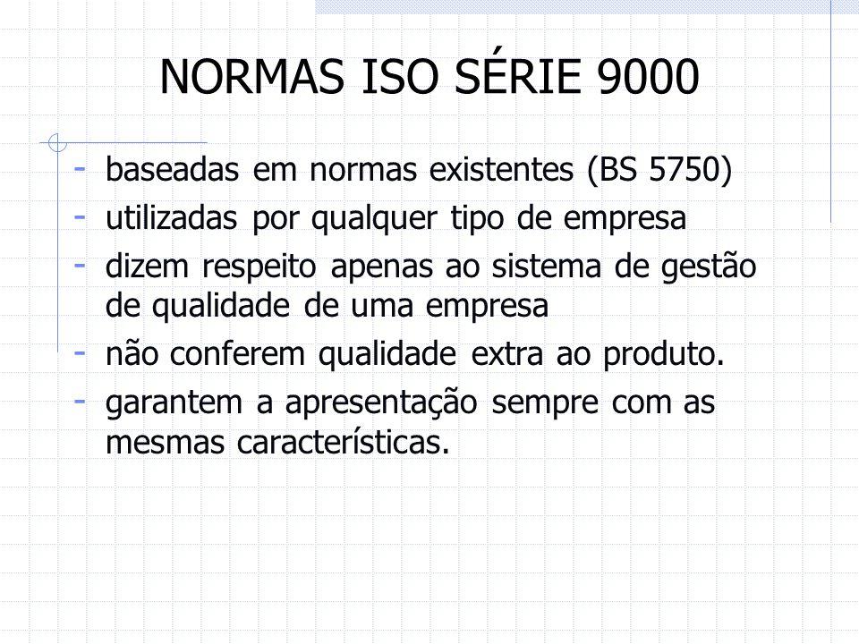 NORMAS ISO SÉRIE 9000 - baseadas em normas existentes (BS 5750) - utilizadas por qualquer tipo de empresa - dizem respeito apenas ao sistema de gestão