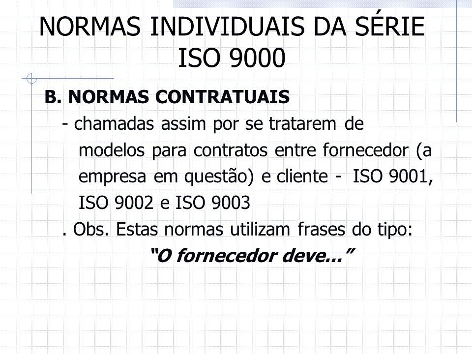 NORMAS INDIVIDUAIS DA SÉRIE ISO 9000 B. NORMAS CONTRATUAIS - chamadas assim por se tratarem de modelos para contratos entre fornecedor (a empresa em q