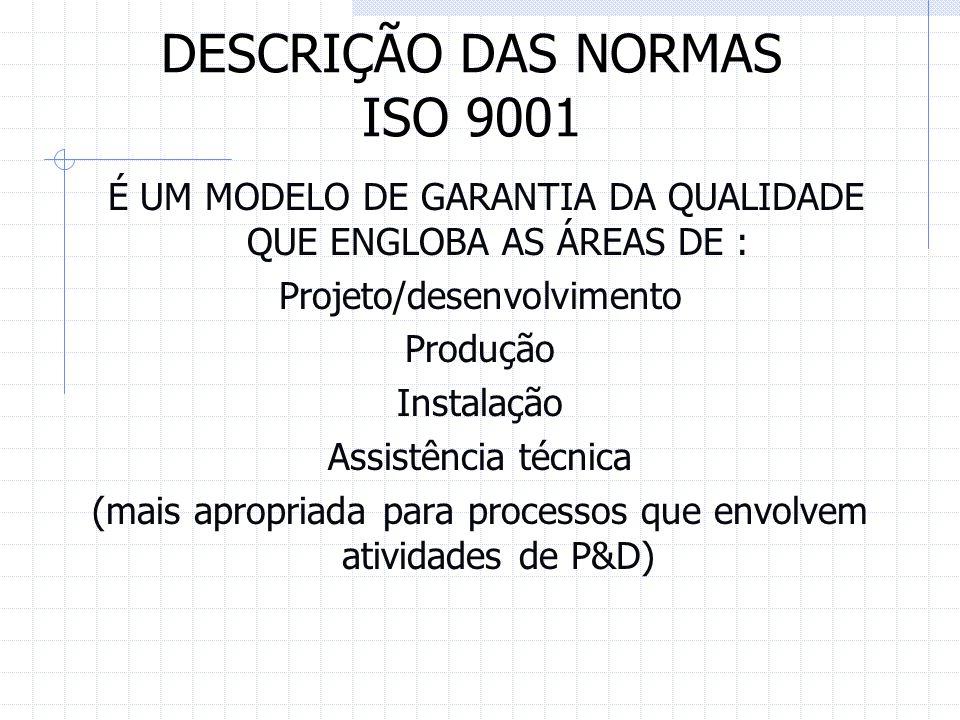 DESCRIÇÃO DAS NORMAS ISO 9001 É UM MODELO DE GARANTIA DA QUALIDADE QUE ENGLOBA AS ÁREAS DE : Projeto/desenvolvimento Produção Instalação Assistência t