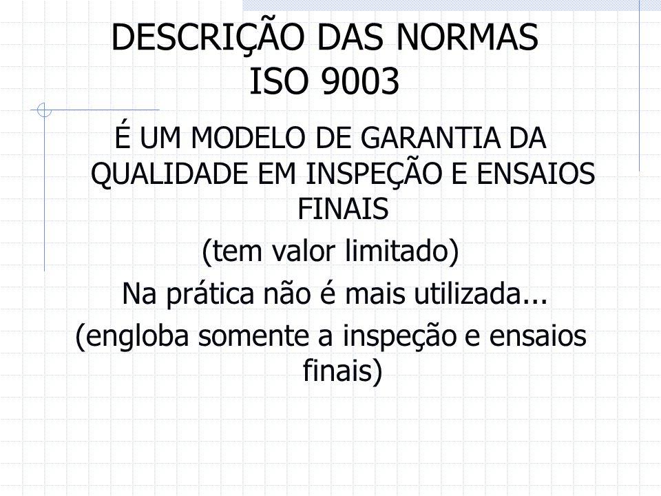 DESCRIÇÃO DAS NORMAS ISO 9003 É UM MODELO DE GARANTIA DA QUALIDADE EM INSPEÇÃO E ENSAIOS FINAIS (tem valor limitado) Na prática não é mais utilizada..