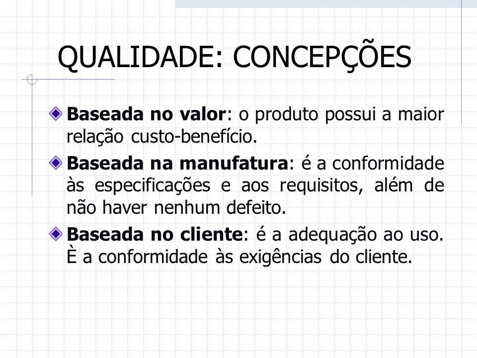 TIPOS DE DOCUMENTAÇÃO DE UM SISTEMA DE QUALIDADE 1.