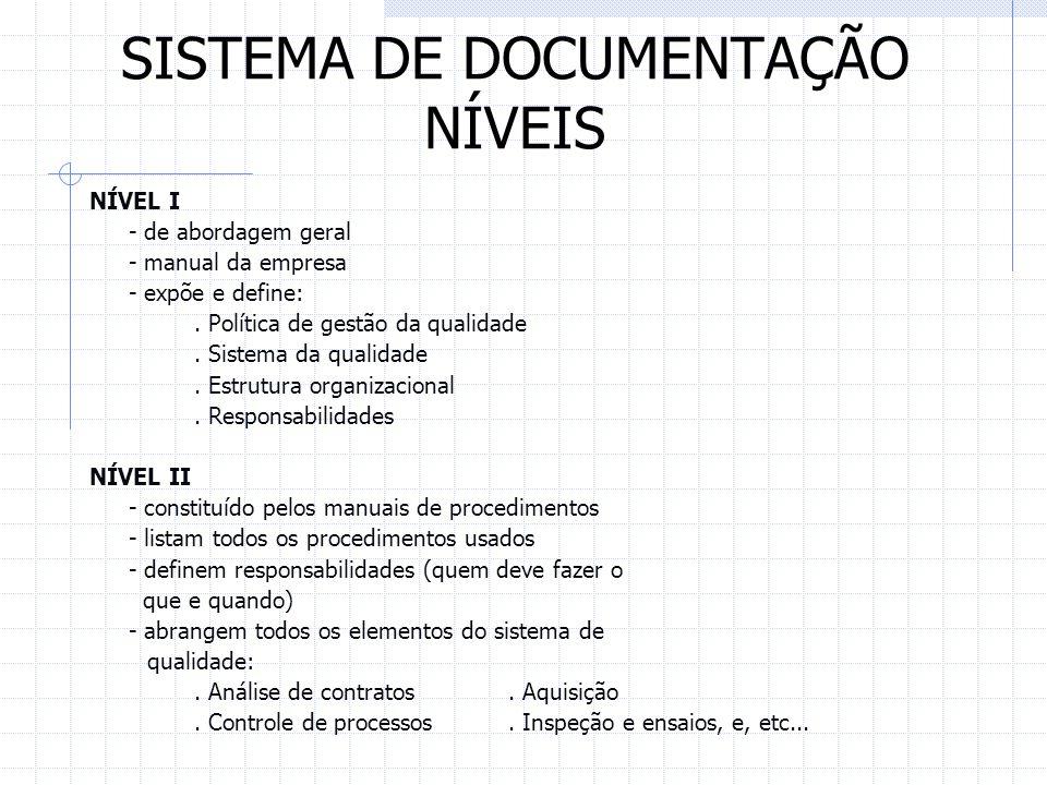 SISTEMA DE DOCUMENTAÇÃO NÍVEIS NÍVEL I - de abordagem geral - manual da empresa - expõe e define:. Política de gestão da qualidade. Sistema da qualida