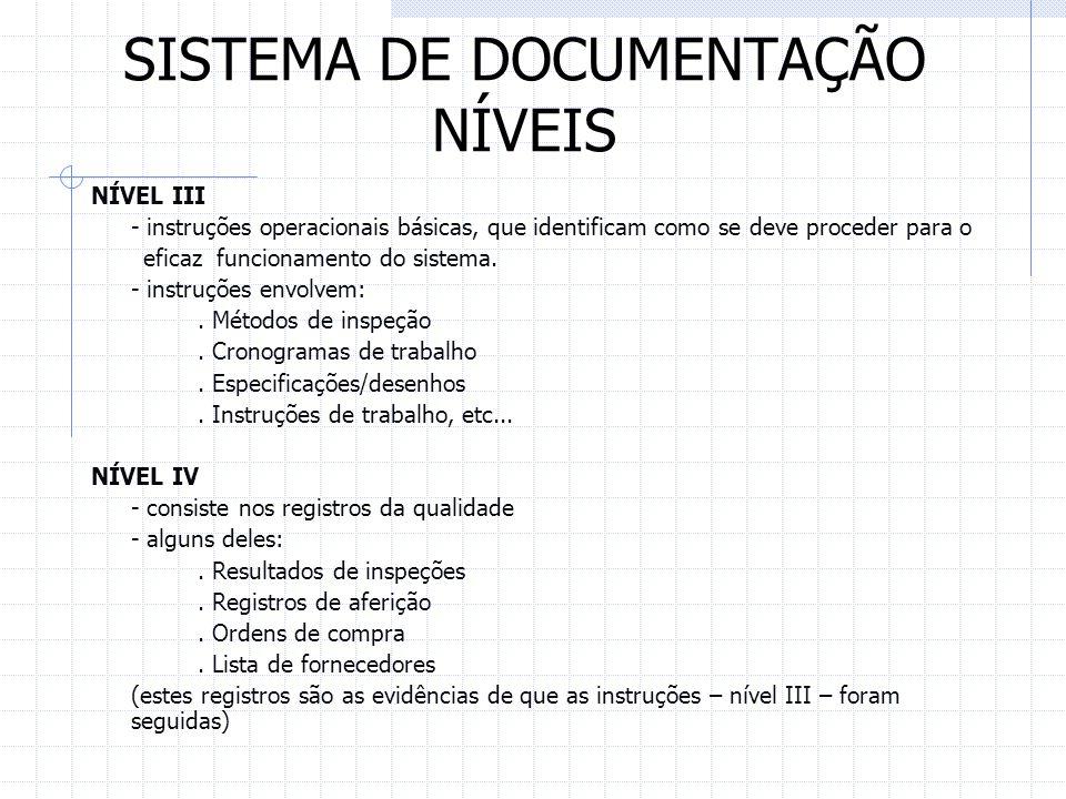 SISTEMA DE DOCUMENTAÇÃO NÍVEIS NÍVEL III - instruções operacionais básicas, que identificam como se deve proceder para o eficaz funcionamento do siste