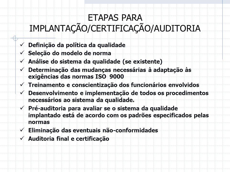 ETAPAS PARA IMPLANTAÇÃO/CERTIFICAÇÃO/AUDITORIA Definição da política da qualidade Seleção do modelo de norma Análise do sistema da qualidade (se exist