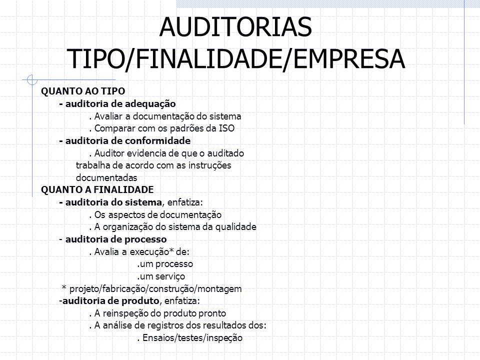 AUDITORIAS TIPO/FINALIDADE/EMPRESA QUANTO AO TIPO - auditoria de adequação. Avaliar a documentação do sistema. Comparar com os padrões da ISO - audito