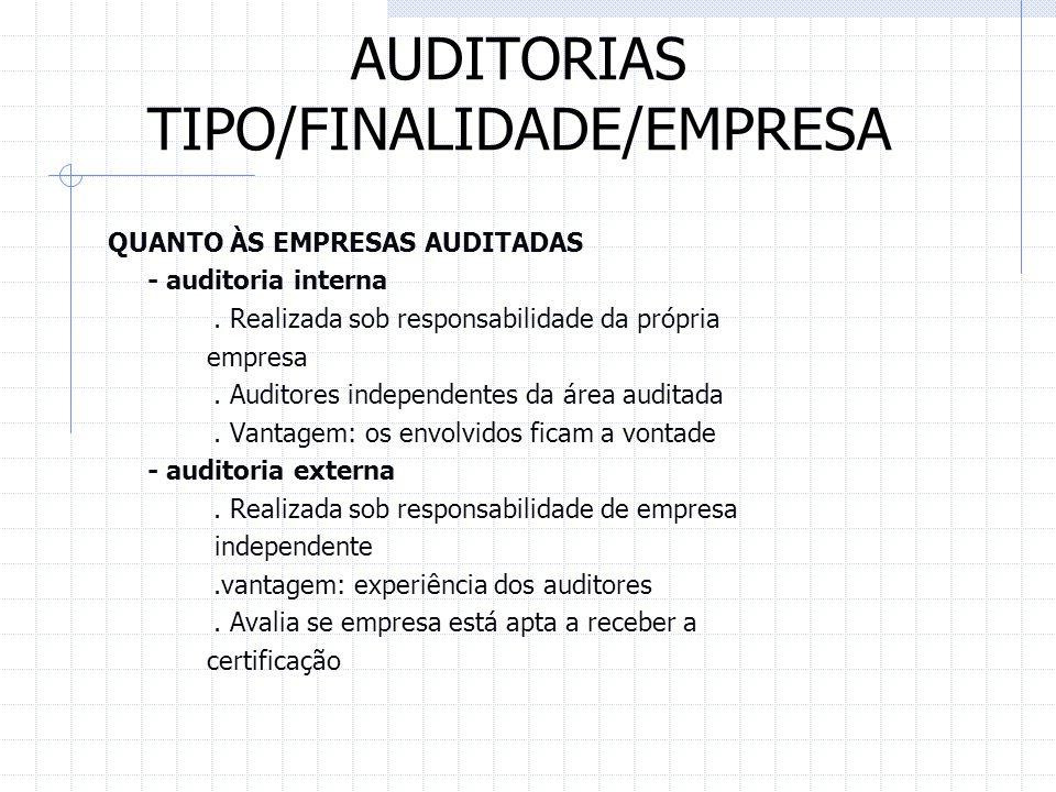 AUDITORIAS TIPO/FINALIDADE/EMPRESA QUANTO ÀS EMPRESAS AUDITADAS - auditoria interna. Realizada sob responsabilidade da própria empresa. Auditores inde