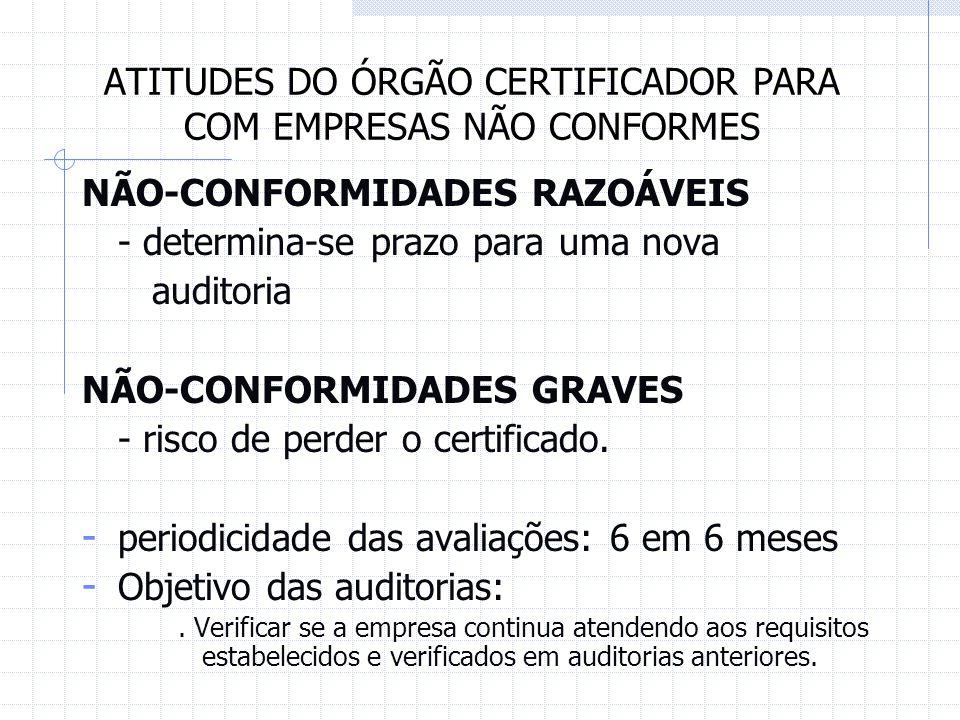 ATITUDES DO ÓRGÃO CERTIFICADOR PARA COM EMPRESAS NÃO CONFORMES NÃO-CONFORMIDADES RAZOÁVEIS - determina-se prazo para uma nova auditoria NÃO-CONFORMIDA