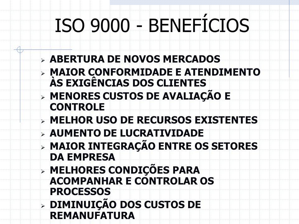 ISO 9000 - BENEFÍCIOS ABERTURA DE NOVOS MERCADOS MAIOR CONFORMIDADE E ATENDIMENTO ÀS EXIGÊNCIAS DOS CLIENTES MENORES CUSTOS DE AVALIAÇÃO E CONTROLE ME