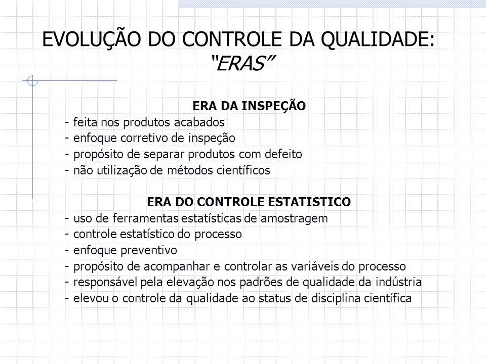 EVOLUÇÃO DO CONTROLE DA QUALIDADE: ERAS ERA DA INSPEÇÃO - feita nos produtos acabados - enfoque corretivo de inspeção - propósito de separar produtos