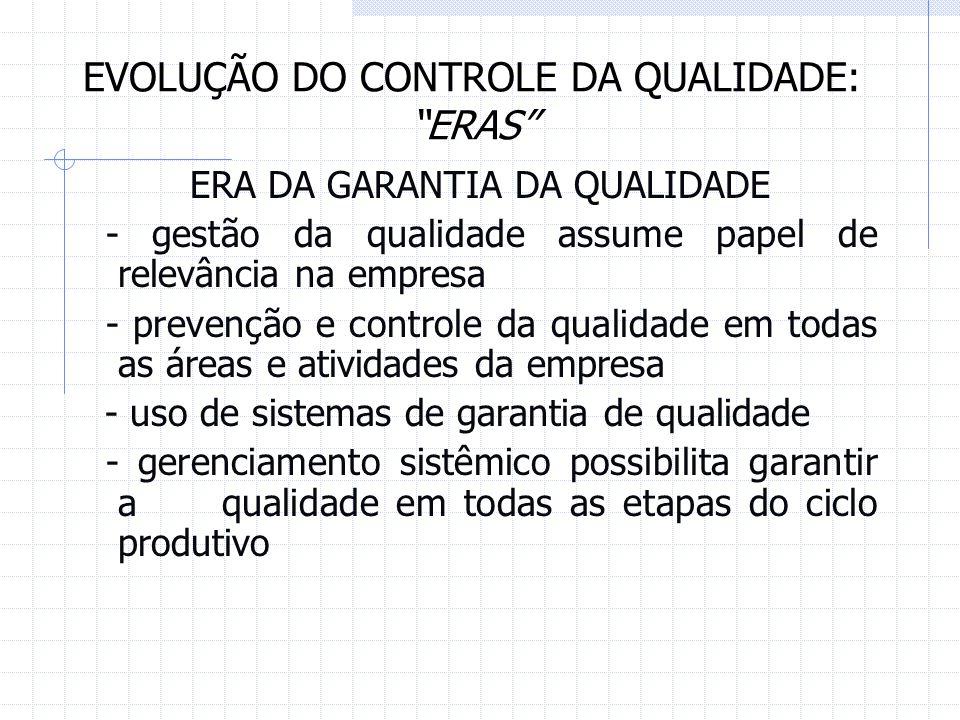 EVOLUÇÃO DO CONTROLE DA QUALIDADE: ERAS ERA DA GARANTIA DA QUALIDADE - gestão da qualidade assume papel de relevância na empresa - prevenção e control
