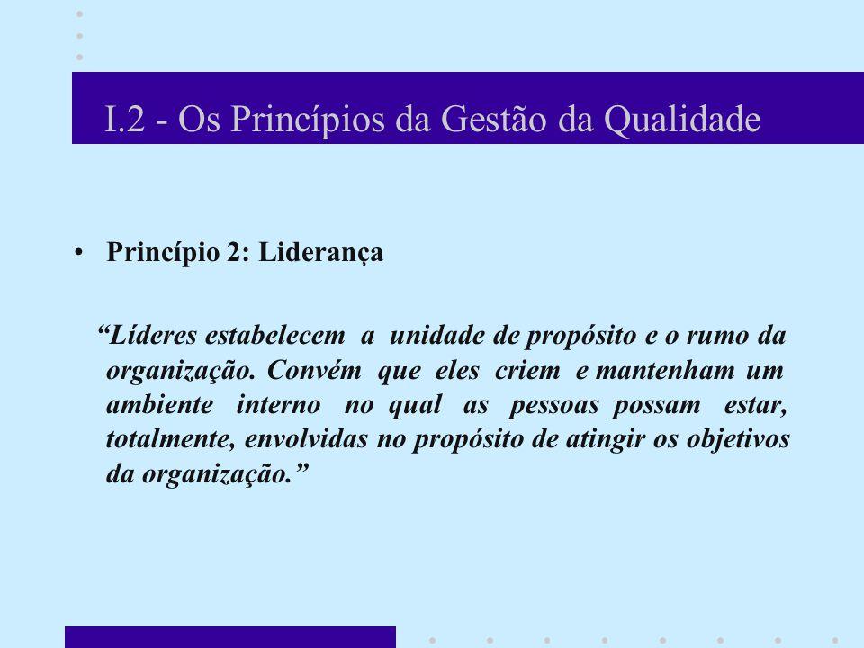 I.2 - Os Princípios da Gestão da Qualidade Princípio 2: Liderança Líderes estabelecem a unidade de propósito e o rumo da organização.