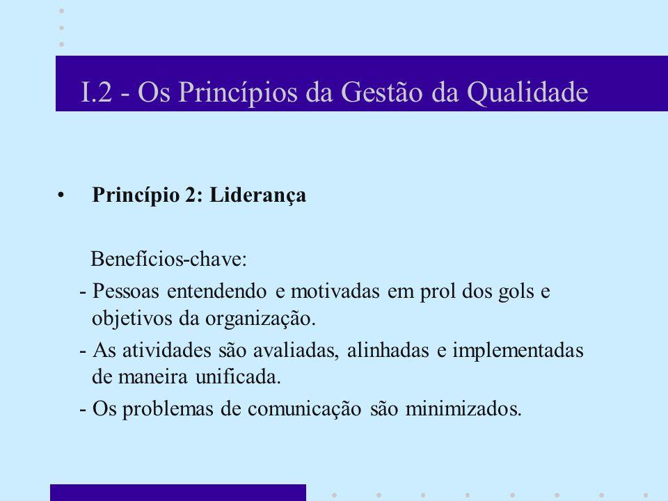 I.2 - Os Princípios da Gestão da Qualidade Princípio 2: Liderança Benefícios-chave: - Pessoas entendendo e motivadas em prol dos gols e objetivos da organização.