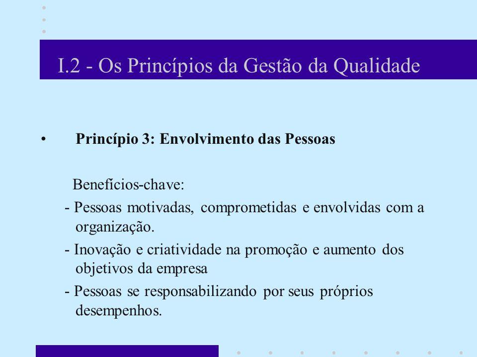 I.2 - Os Princípios da Gestão da Qualidade Princípio 3: Envolvimento das Pessoas Benefícios-chave: - Pessoas motivadas, comprometidas e envolvidas com a organização.