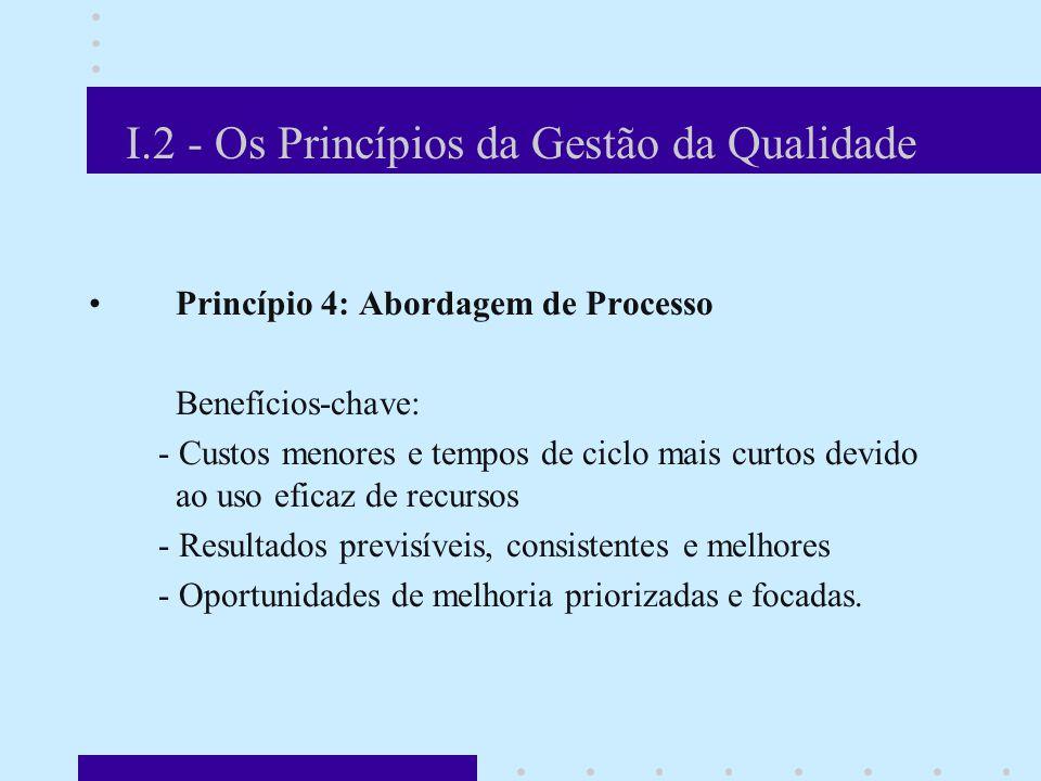 I.2 - Os Princípios da Gestão da Qualidade Princípio 4: Abordagem de Processo Benefícios-chave: - Custos menores e tempos de ciclo mais curtos devido ao uso eficaz de recursos - Resultados previsíveis, consistentes e melhores - Oportunidades de melhoria priorizadas e focadas.