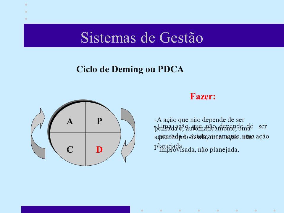 Sistemas de Gestão Ciclo de Deming ou PDCA Fazer: - Uma ação que não depende de ser pensada é, automaticamente, uma ação improvisada, não planejada.