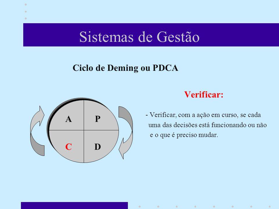 Sistemas de Gestão Ciclo de Deming ou PDCA Verificar: - Verificar, com a ação em curso, se cada uma das decisões está funcionando ou não e o que é preciso mudar.