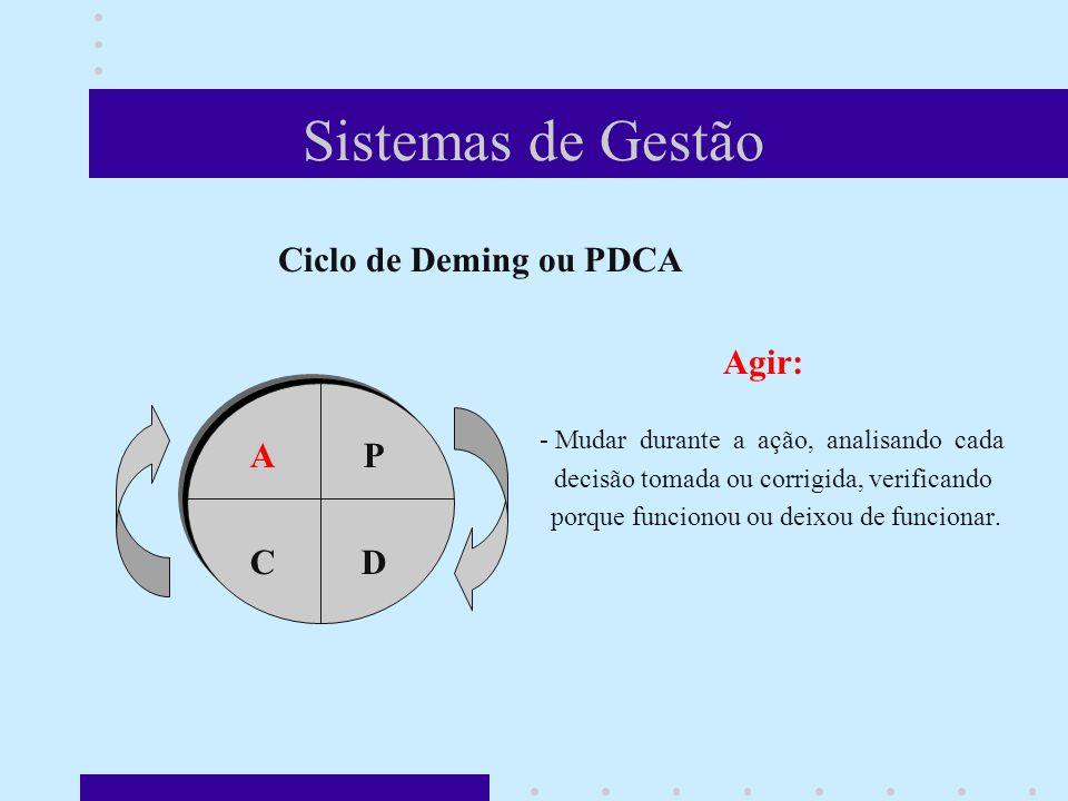 Sistemas de Gestão Ciclo de Deming ou PDCA Agir: - Mudar durante a ação, analisando cada decisão tomada ou corrigida, verificando porque funcionou ou deixou de funcionar.