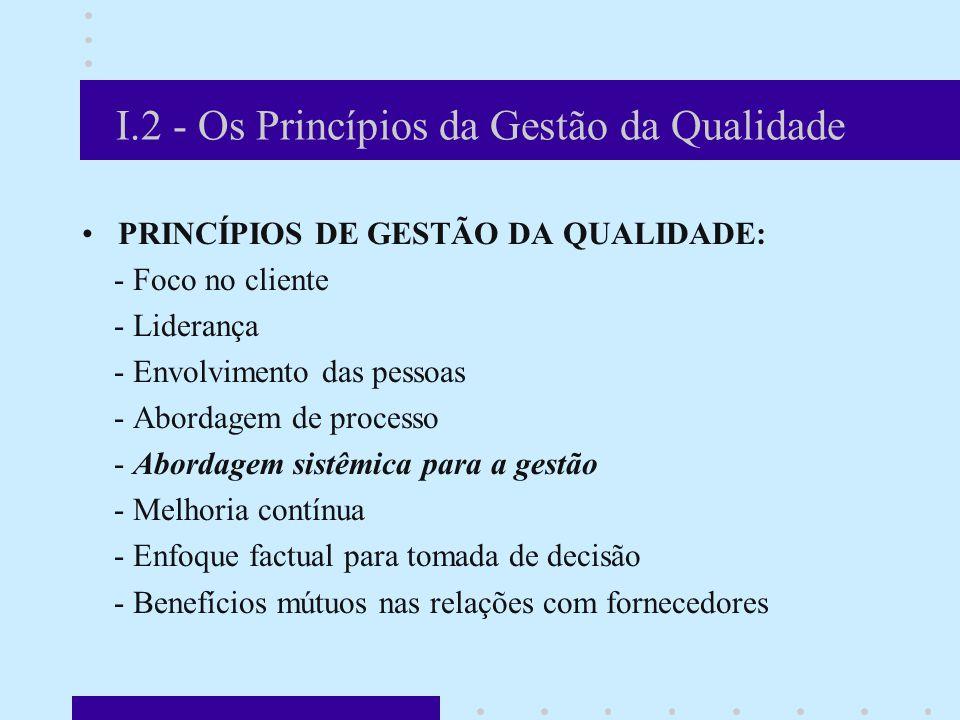 I.2 - Os Princípios da Gestão da Qualidade PRINCÍPIOS DE GESTÃO DA QUALIDADE: - Foco no cliente - Liderança - Envolvimento das pessoas - Abordagem de processo - Abordagem sistêmica para a gestão - Melhoria contínua - Enfoque factual para tomada de decisão - Benefícios mútuos nas relações com fornecedores Repare que enfoque sistêmico para a gestão está em negrito pois se trata do tema de nosso seminário.