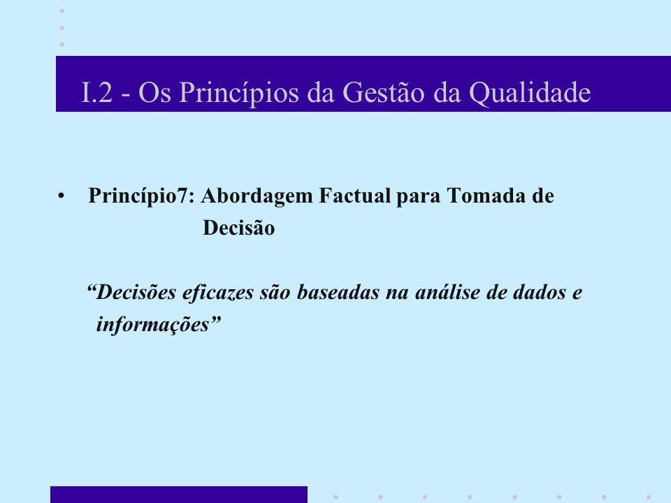I.2 - Os Princípios da Gestão da Qualidade Princípio7: Abordagem Factual para Tomada de Decisão Decisões eficazes são baseadas na análise de dados e informações Em Deus eu confio.