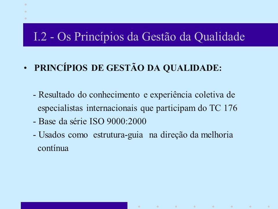 I.2 - Os Princípios da Gestão da Qualidade PRINCÍPIOS DE GESTÃO DA QUALIDADE: - Resultado do conhecimento e experiência coletiva de especialistas internacionais que participam do TC 176 - Base da série ISO 9000:2000 - Usados como estrutura-guia na direção da melhoria contínua No material didático, ressalto a importância desses princípios e complemento a definição de cada um deles com minhas considerações e exemplos dos benefícios de suas aplicações na melhoria do desempenho das organizações.