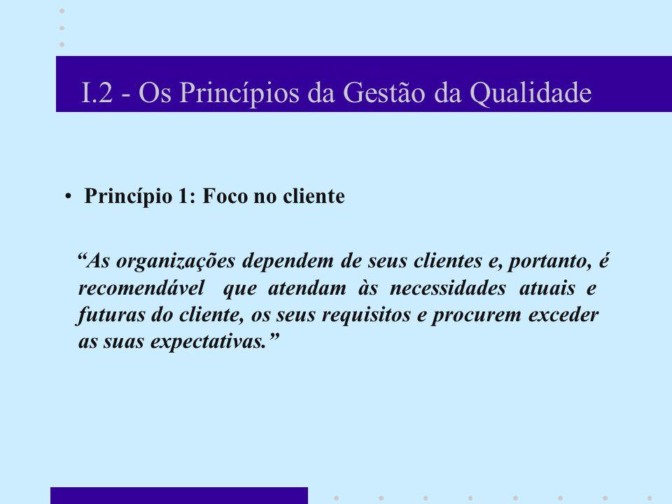 I.2 - Os Princípios da Gestão da Qualidade Princípio 1: Foco no cliente As organizações dependem de seus clientes e, portanto, é recomendável que atendam às necessidades atuais e futuras do cliente, os seus requisitos e procurem exceder as suas expectativas.