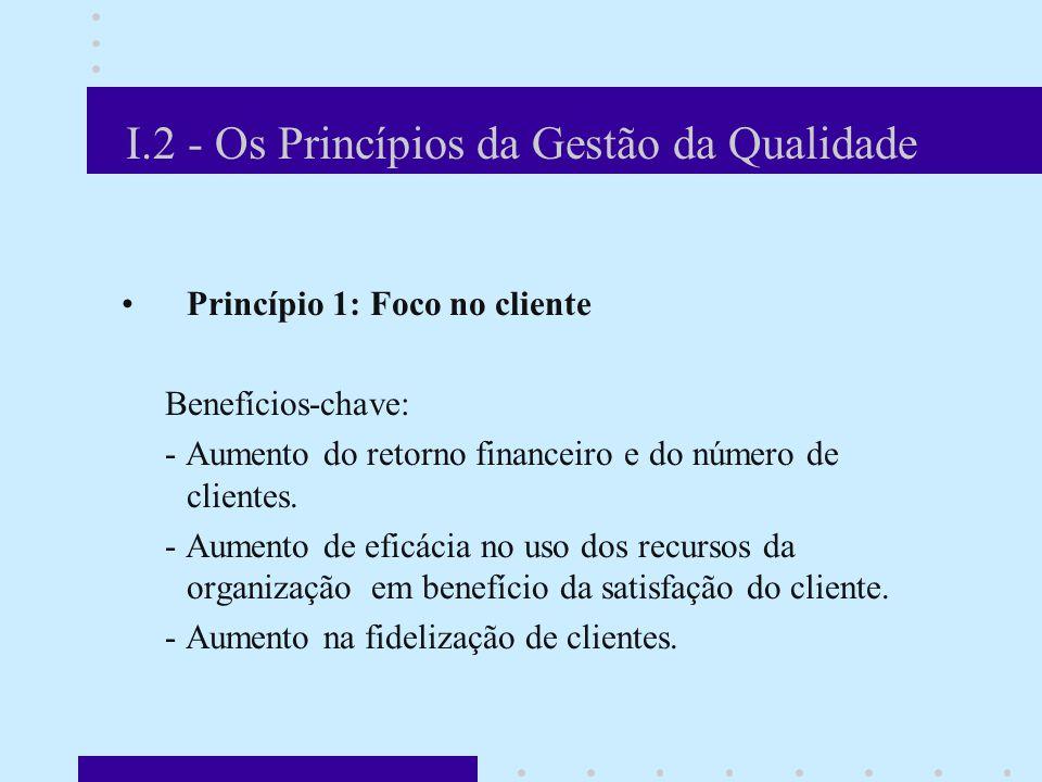 I.2 - Os Princípios da Gestão da Qualidade Princípio 1: Foco no cliente Benefícios-chave: - Aumento do retorno financeiro e do número de clientes.
