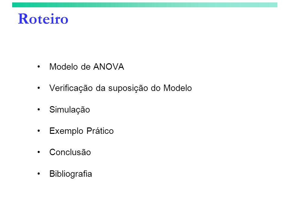 Roteiro Modelo de ANOVA Verificação da suposição do Modelo Simulação Exemplo Prático Conclusão Bibliografia