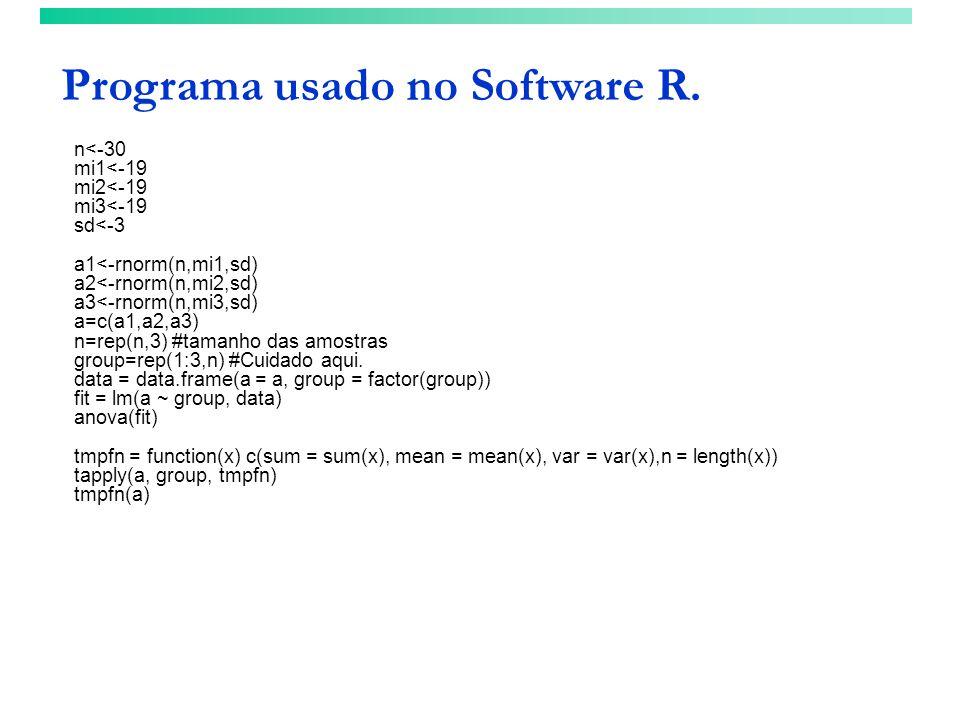 Programa usado no Software R. n<-30 mi1<-19 mi2<-19 mi3<-19 sd<-3 a1<-rnorm(n,mi1,sd) a2<-rnorm(n,mi2,sd) a3<-rnorm(n,mi3,sd) a=c(a1,a2,a3) n=rep(n,3)