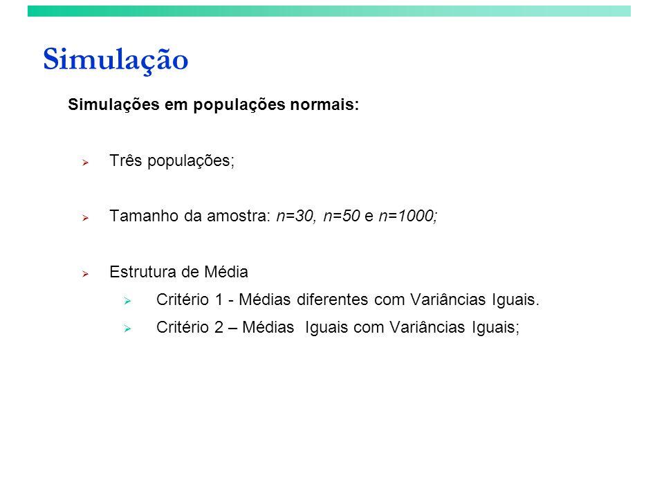 Simulação Simulações em populações normais: Três populações; Tamanho da amostra: n=30, n=50 e n=1000; Estrutura de Média Critério 1 - Médias diferente