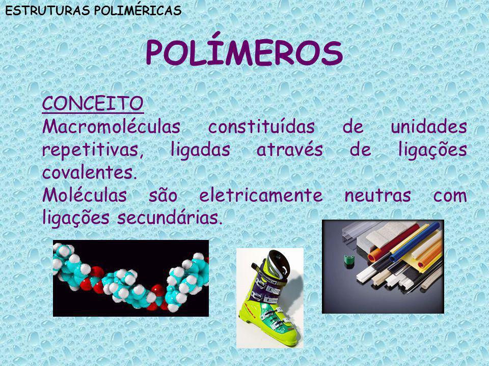 ESTRUTURAS POLIMÉRICAS Processos de polimerização Exemplo de condensação Ácido tereftálicoEtileno glicol Tereftalato de etilenoo - poliéster