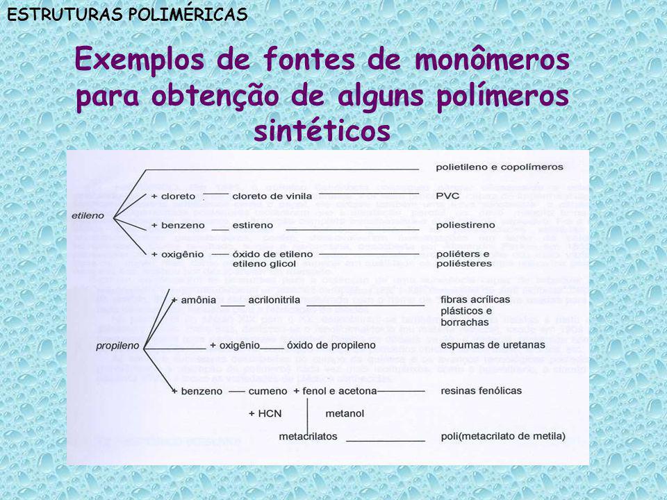 ESTRUTURAS POLIMÉRICAS Processos industriais de polimerização Polimerização em solução: Monômero, iniciador e um solvente para formação de sistema homogêneo.