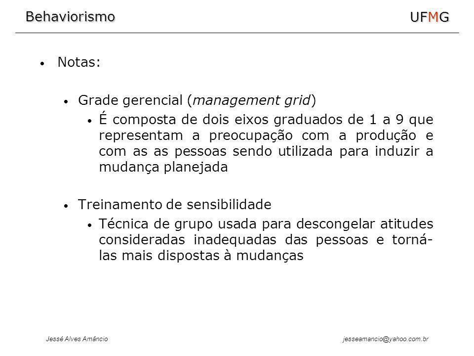 Behaviorismo Jessé Alves Amâncio UFMG jesseamancio@yahoo.com.br Notas: Grade gerencial (management grid) É composta de dois eixos graduados de 1 a 9 q