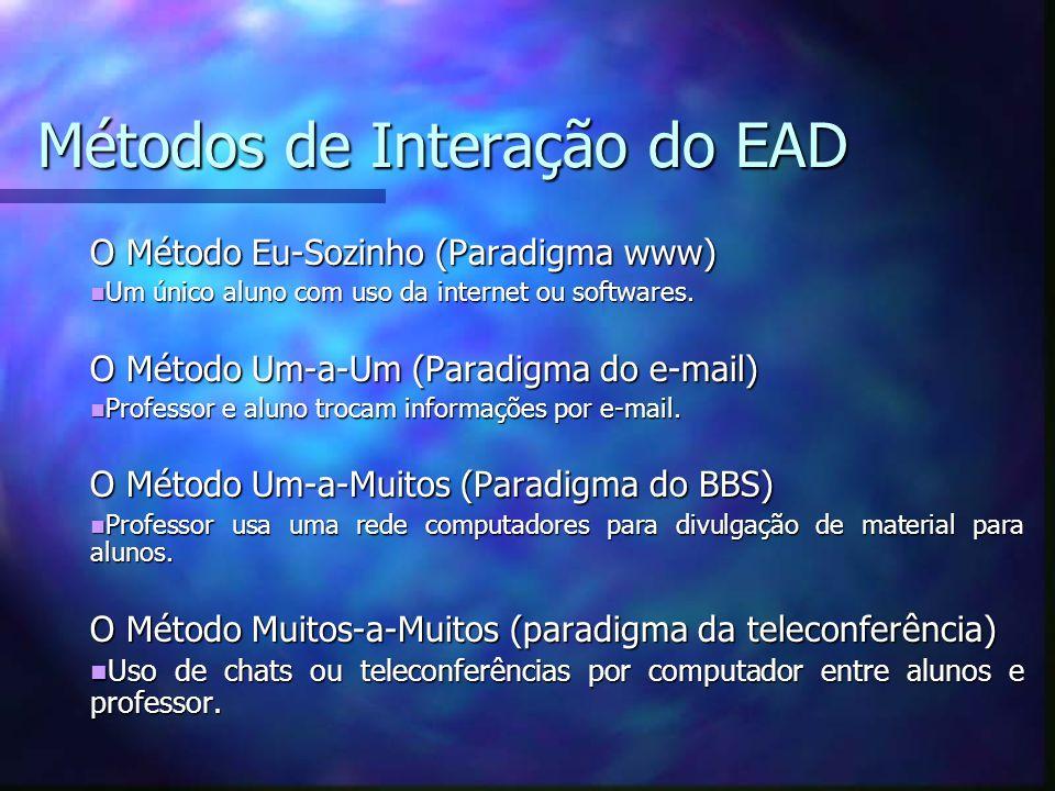 Métodos de Interação do EAD O Método Eu-Sozinho (Paradigma www) Um único aluno com uso da internet ou softwares.