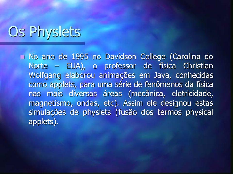 Os Physlets No ano de 1995 no Davidson College (Carolina do Norte – EUA), o professor de física Christian Wolfgang elaborou animações em Java, conhecidas como applets, para uma série de fenômenos da física nas mais diversas áreas (mecânica, eletricidade, magnetismo, ondas, etc).